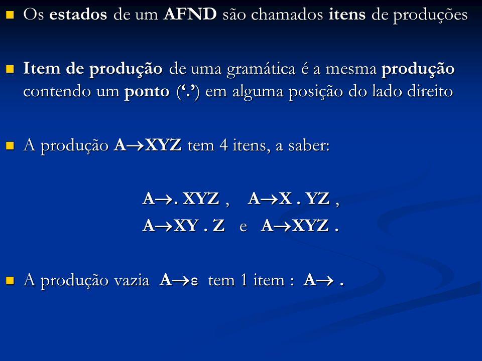 F id e 1 inicial E e8e8 e2e2 E e9e9 e 15 T e 18 + e3e3 T e 10 e4e4 T e 11 e 16 F e 19 * e5e5 F e 12 e6e6 ( e 13 e 17 ) e 20 E e7e7 id e 14 p/ e 4 p/ e 5 p/ e 6 p/ e 7 p/ e 2 p/ e 3 e 1 e 2 e 3 e 4 e 5 e 6 e 7 I 0 - inicial Transições de I 4 por F e id e8e9e8e9 I1I1 e 10 e 11 I2I2 E T e 12 e 14 I3I3 I5I5 e 13 e 2 e 3 e 4 e 5 e 6 e 7 I4I4 e 15 e 4 e 5 e 6 e 7 I6I6 F id ( + e 16 e 6 e 7 I7I7 * e 9 e 17 I8I8 E T