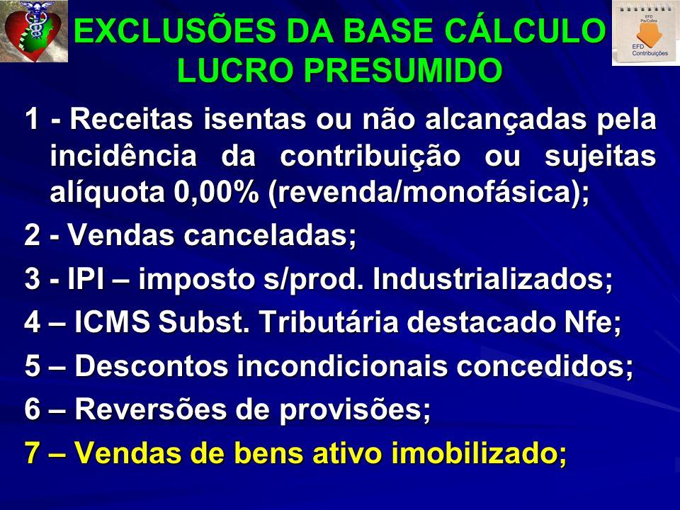 EXCLUSÕES DA BASE CÁLCULO LUCRO PRESUMIDO 1 - Receitas isentas ou não alcançadas pela incidência da contribuição ou sujeitas alíquota 0,00% (revenda/monofásica); 2 - Vendas canceladas; 3 - IPI – imposto s/prod.