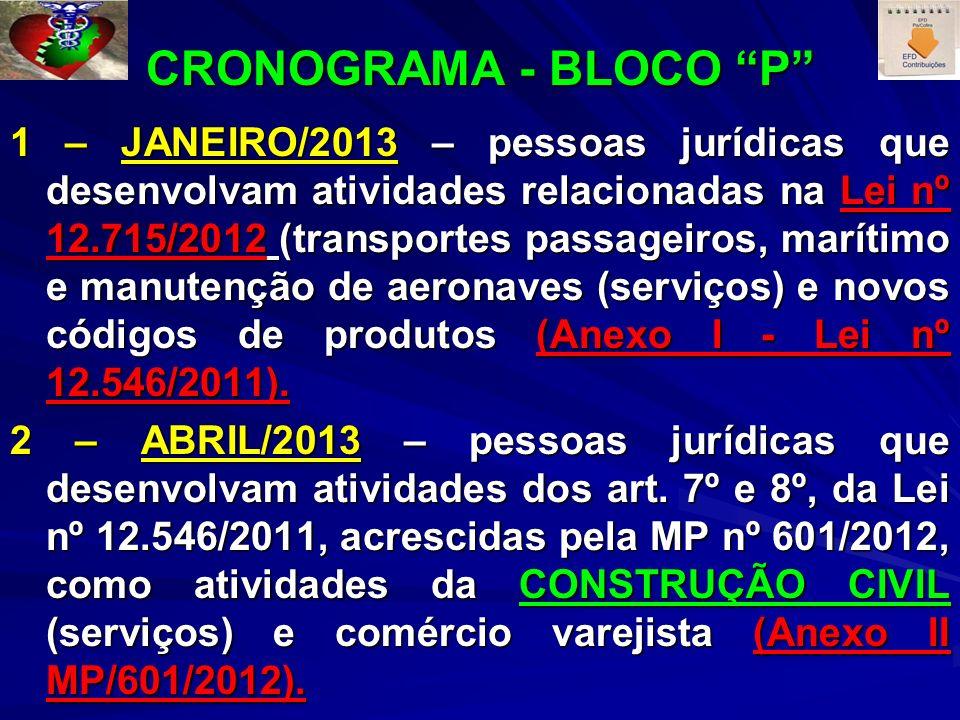 CRONOGRAMA - BLOCO P 1 – JANEIRO/2013 – pessoas jurídicas que desenvolvam atividades relacionadas na Lei nº 12.715/2012 (transportes passageiros, marí