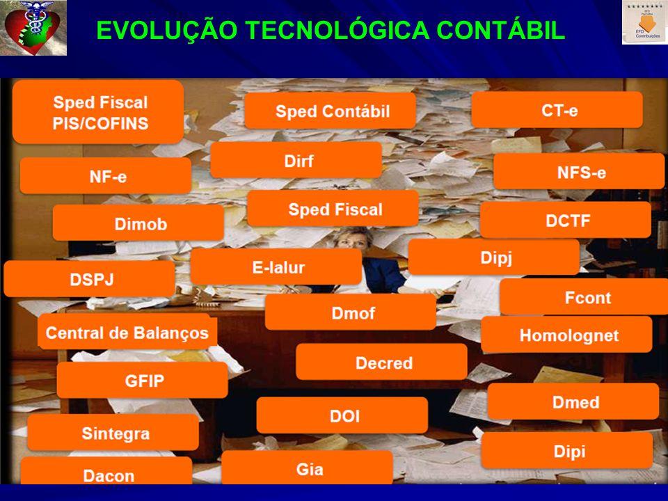 EVOLUÇÃO TECNOLÓGICA CONTÁBIL