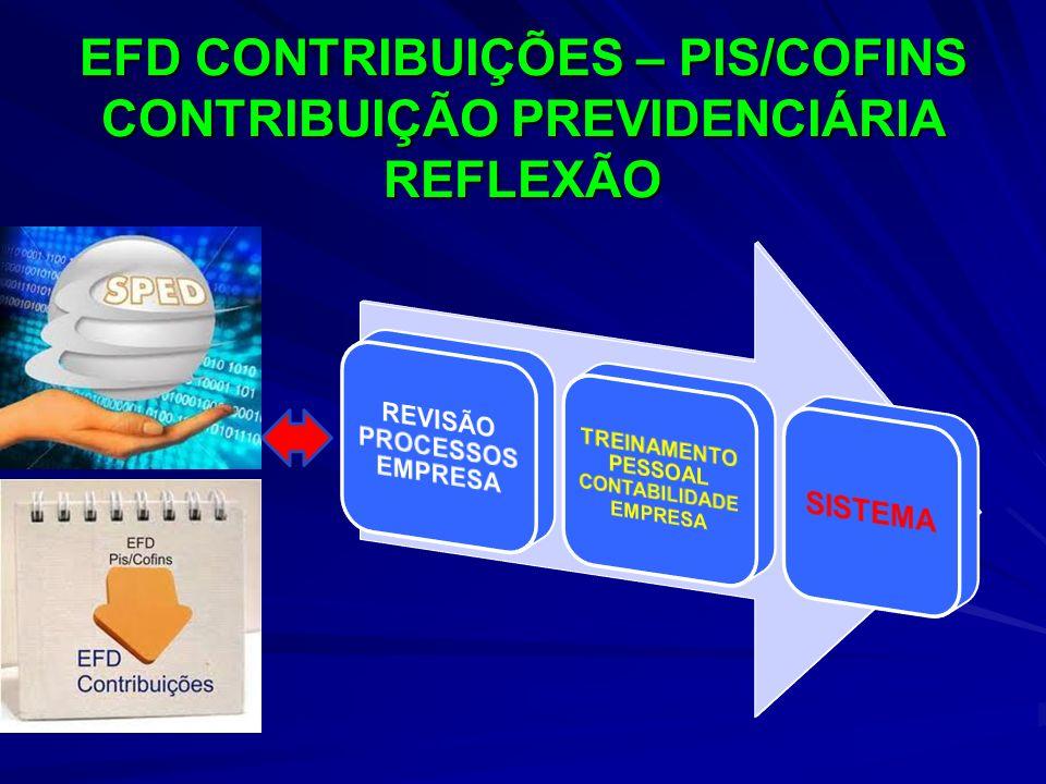 MULTA POR ATRASO ENTREGA Alteração das Multas por entrega fora do prazo legal (Lei nº 12.766/2012).