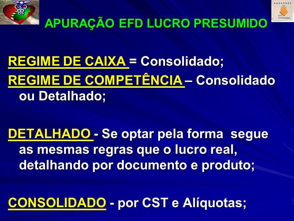 APURAÇÃO EFD LUCRO PRESUMIDO APURAÇÃO EFD LUCRO PRESUMIDO REGIME DE CAIXA = Consolidado; REGIME DE COMPETÊNCIA – Consolidado ou Detalhado; DETALHADO - Se optar pela forma segue as mesmas regras que o lucro real, detalhando por documento e produto; CONSOLIDADO - por CST e Alíquotas;