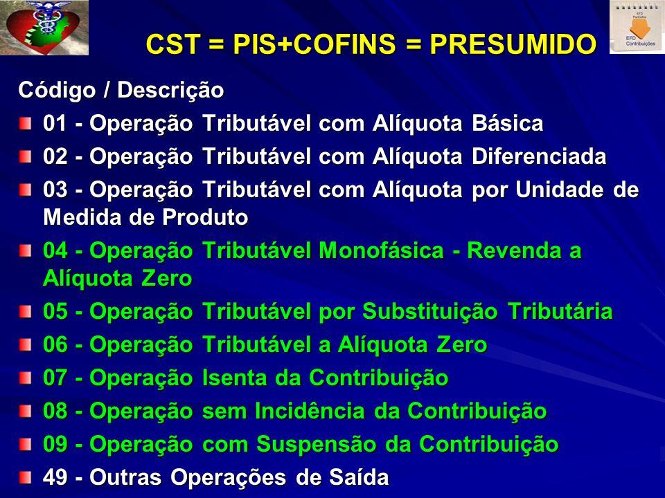 CST = PIS+COFINS = PRESUMIDO Código / Descrição 01 - Operação Tributável com Alíquota Básica 02 - Operação Tributável com Alíquota Diferenciada 03 - O
