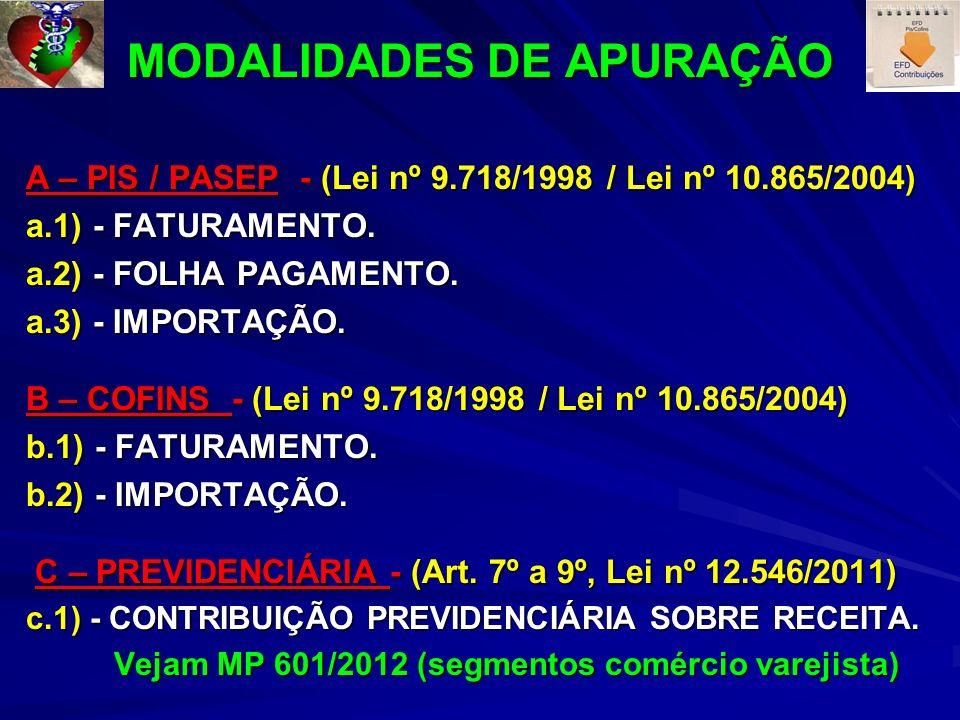 MODALIDADES DE APURAÇÃO A – PIS / PASEP - (Lei nº 9.718/1998 / Lei nº 10.865/2004) a.1) - FATURAMENTO. a.2) - FOLHA PAGAMENTO. a.3) - IMPORTAÇÃO. B –