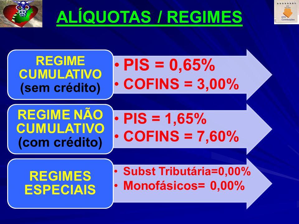 PIS = 0,65% COFINS = 3,00% REGIME CUMULATIVO (sem crédito) PIS = 1,65% COFINS = 7,60% REGIME NÃO CUMULATIVO (com crédito) Subst Tributária=0,00% Monofásicos= 0,00% REGIMES ESPECIAIS ALÍQUOTAS / REGIMES