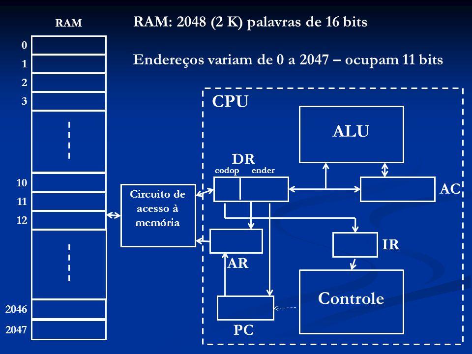 0 1 2 3 2046 2047 RAM 10 11 12 ALU Controle Circuito de acesso à memória AR AC IR PC CPU DR codopender Uma instrução ocupa 16 bits Código da operação - codop 5 bits Endereço do operando - ender 11 bits