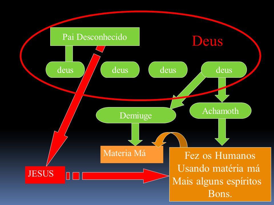Pai Desconhecido deus Deus Achamoth Demiuge Materia Má Fez os Humanos Usando matéria má Mais alguns espíritos Bons. JESUS
