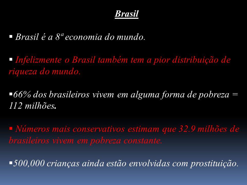 Brasil Brasil é a 8ª economia do mundo. Infelizmente o Brasil também tem a pior distribuição de riqueza do mundo. 66% dos brasileiros vivem em alguma