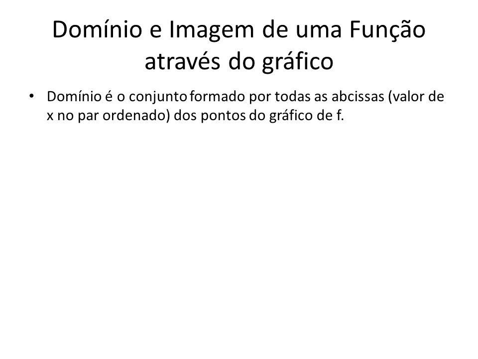 Domínio é o conjunto formado por todas as abcissas (valor de x no par ordenado) dos pontos do gráfico de f.