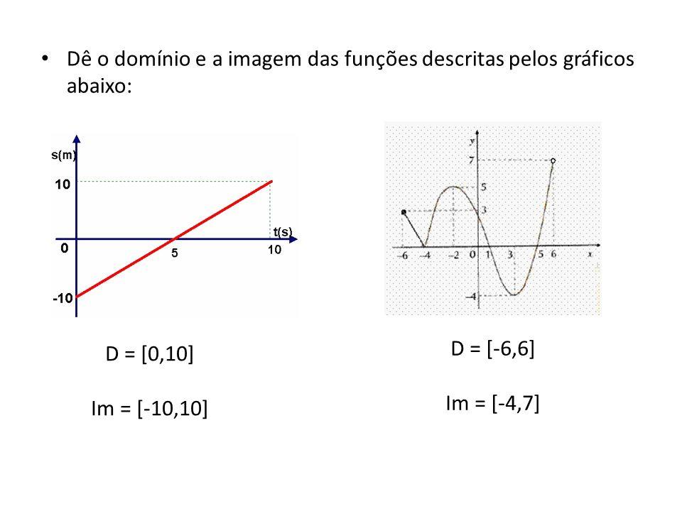 Dê o domínio e a imagem das funções descritas pelos gráficos abaixo: D = [0,10] Im = [-10,10] D = [-6,6] Im = [-4,7]