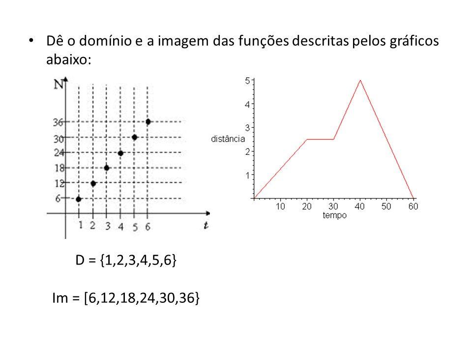 D = {1,2,3,4,5,6} Im = [6,12,18,24,30,36}