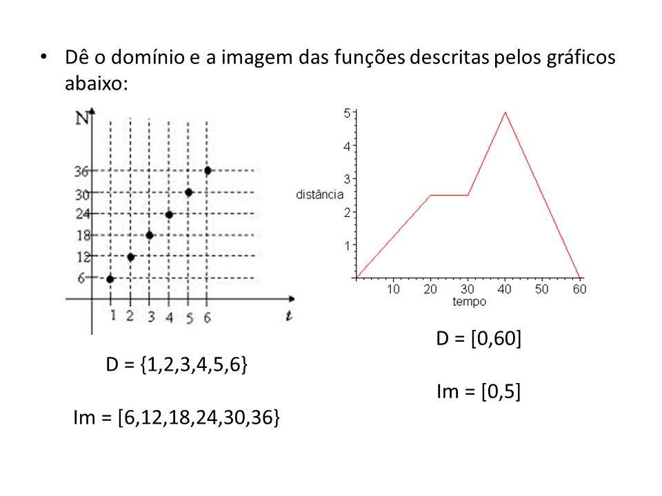 Dê o domínio e a imagem das funções descritas pelos gráficos abaixo: D = {1,2,3,4,5,6} Im = [6,12,18,24,30,36} D = [0,60] Im = [0,5]