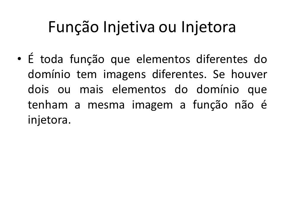 Função Injetiva ou Injetora É toda função que elementos diferentes do domínio tem imagens diferentes. Se houver dois ou mais elementos do domínio que