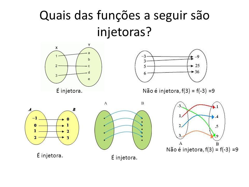 Quais das funções a seguir são injetoras? É injetora.Não é injetora, f(3) = f(-3) =9 É injetora. Não é injetora, f(3) = f(-3) =9