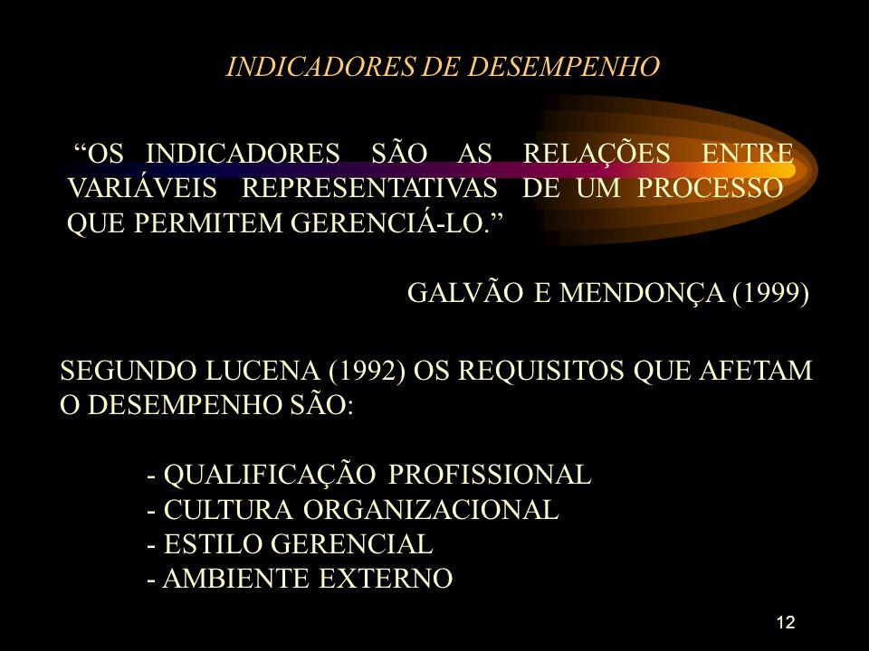 12 INDICADORES DE DESEMPENHO OS INDICADORES SÃO AS RELAÇÕES ENTRE VARIÁVEIS REPRESENTATIVAS DE UM PROCESSO QUE PERMITEM GERENCIÁ-LO.