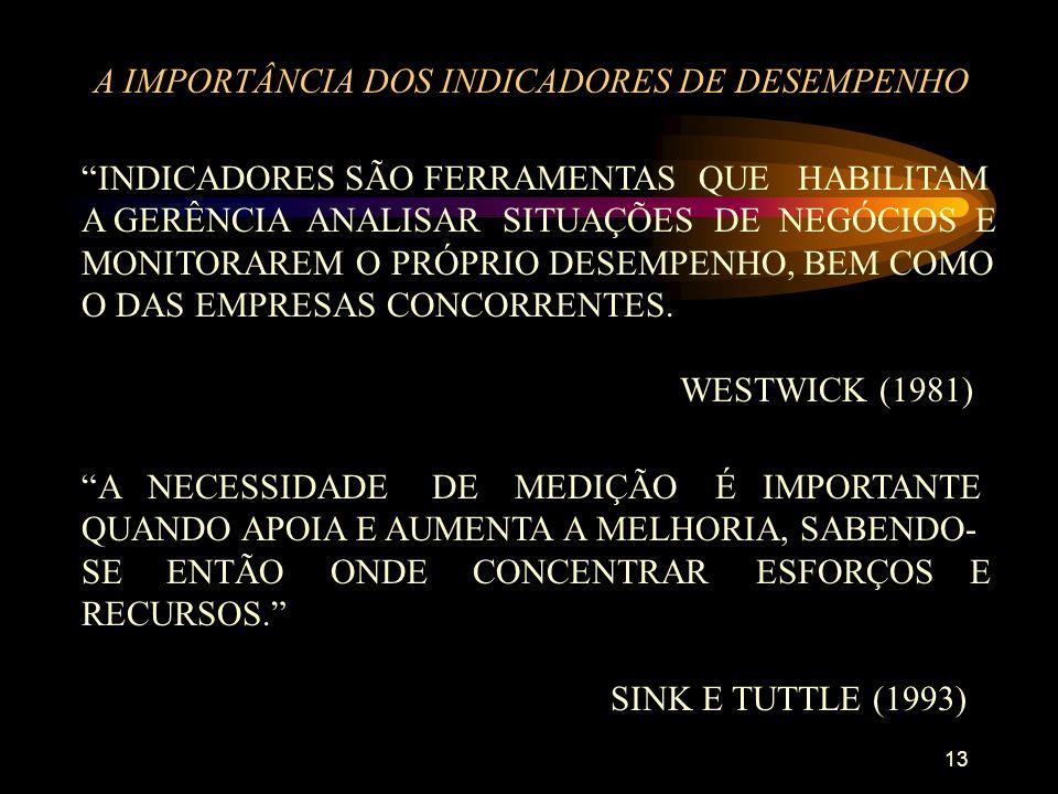 13 A IMPORTÂNCIA DOS INDICADORES DE DESEMPENHO INDICADORES SÃO FERRAMENTAS QUE HABILITAM A GERÊNCIA ANALISAR SITUAÇÕES DE NEGÓCIOS E MONITORAREM O PRÓPRIO DESEMPENHO, BEM COMO O DAS EMPRESAS CONCORRENTES.