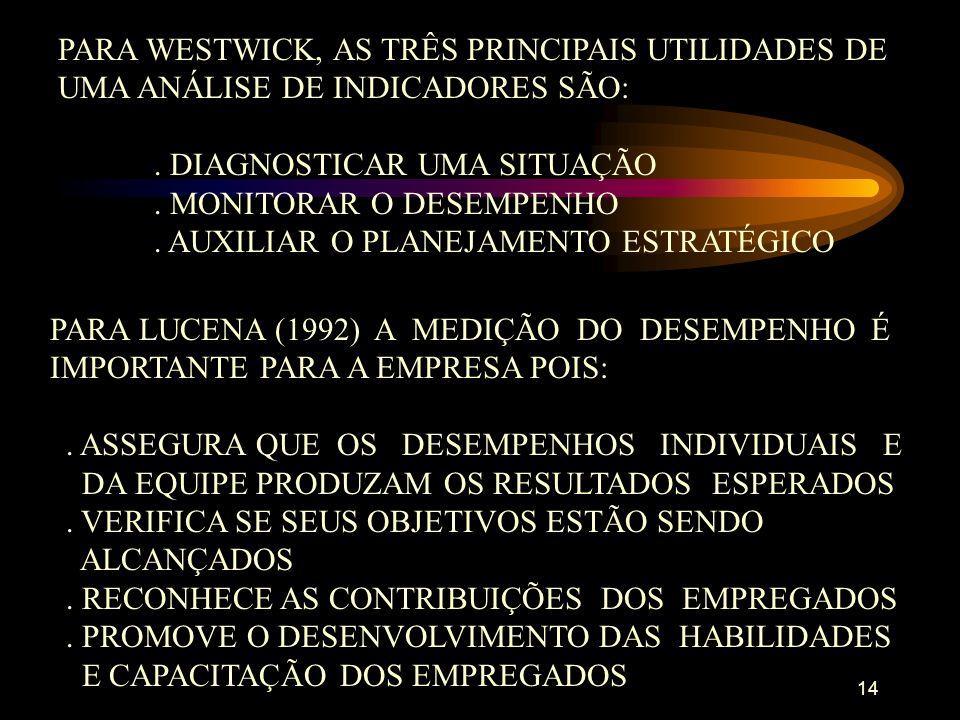 14 PARA WESTWICK, AS TRÊS PRINCIPAIS UTILIDADES DE UMA ANÁLISE DE INDICADORES SÃO:.