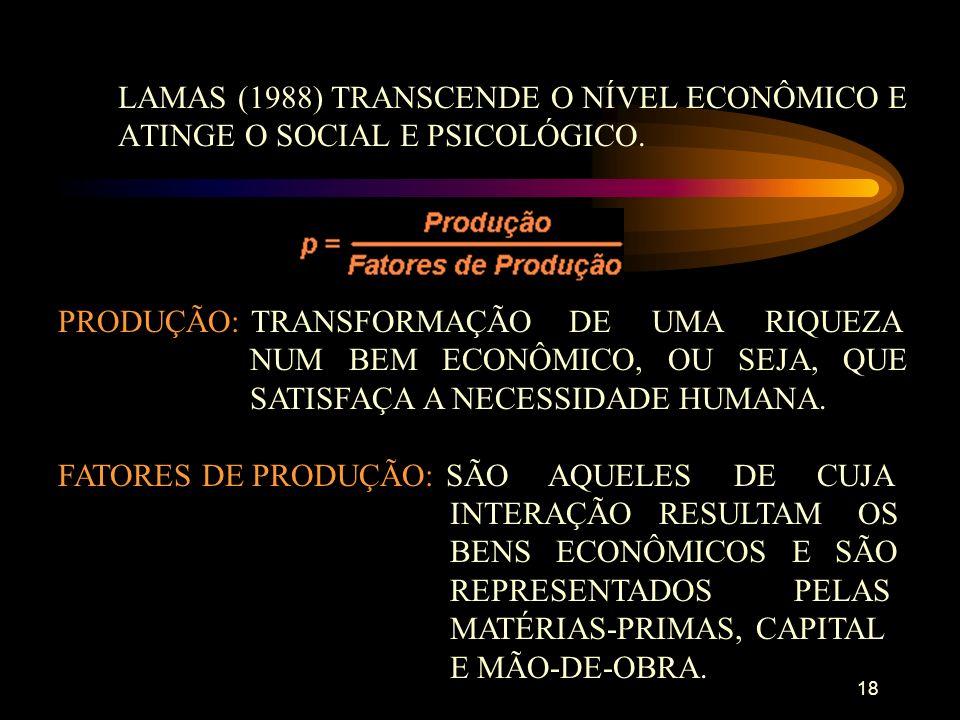 18 LAMAS (1988) TRANSCENDE O NÍVEL ECONÔMICO E ATINGE O SOCIAL E PSICOLÓGICO.