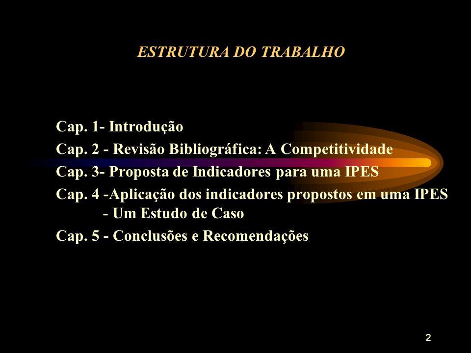 2 ESTRUTURA DO TRABALHO Cap. 1- Introdução Cap. 2 - Revisão Bibliográfica: A Competitividade Cap.
