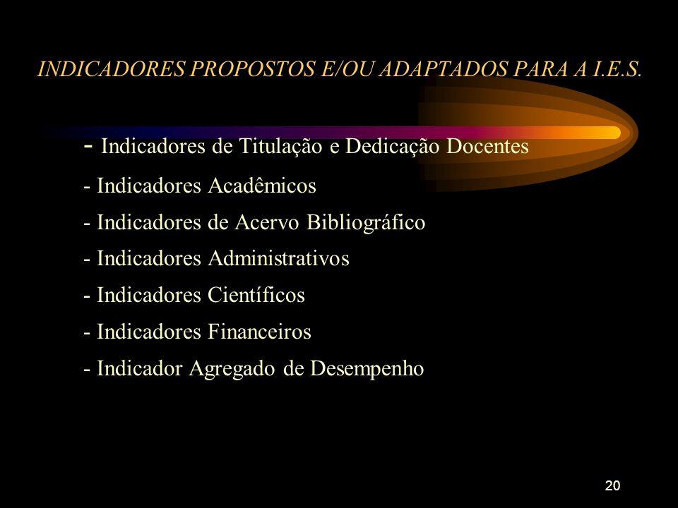 20 INDICADORES PROPOSTOS E/OU ADAPTADOS PARA A I.E.S.