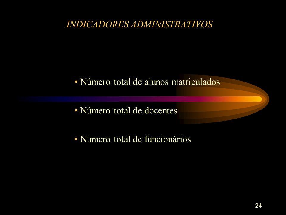24 INDICADORES ADMINISTRATIVOS Número total de alunos matriculados Número total de docentes Número total de funcionários