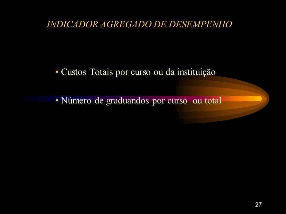 27 INDICADOR AGREGADO DE DESEMPENHO Custos Totais por curso ou da instituição Número de graduandos por curso ou total