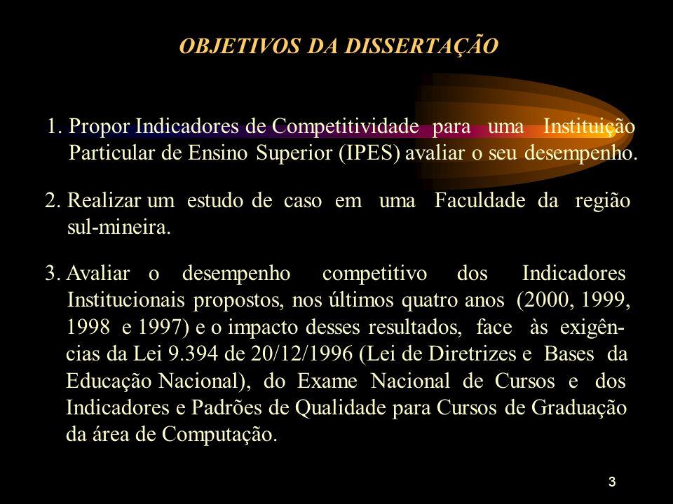 3 OBJETIVOS DA DISSERTAÇÃO 1.