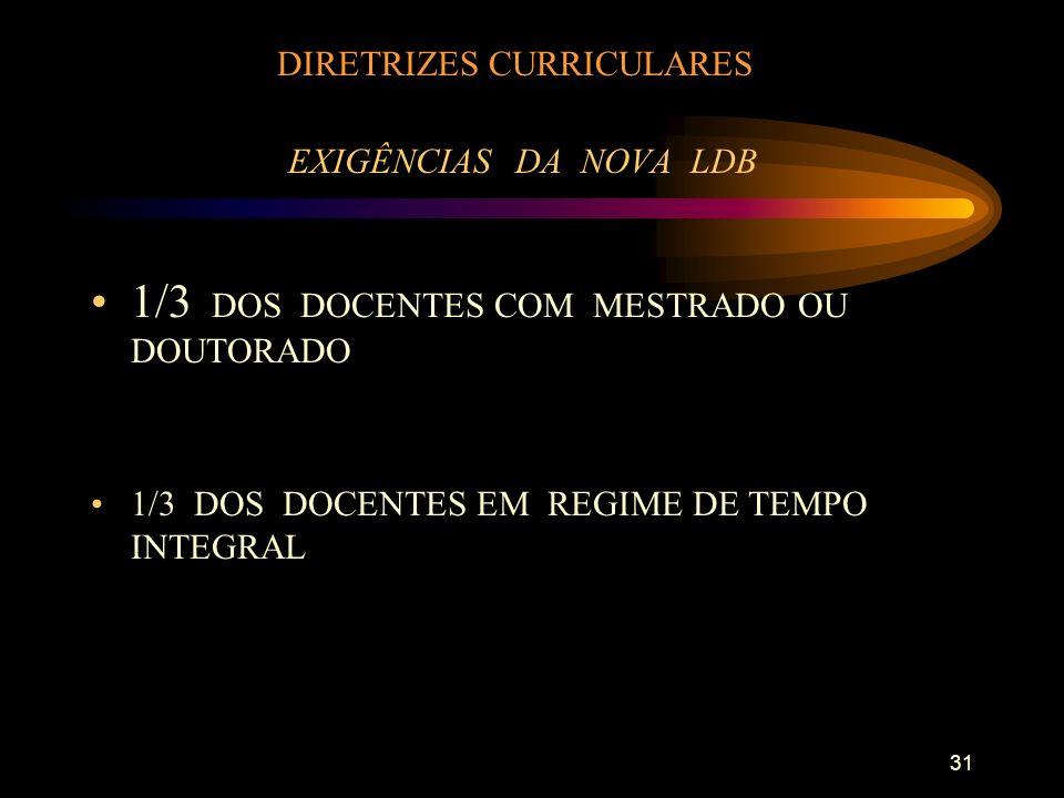 31 EXIGÊNCIAS DA NOVA LDB 1/3 DOS DOCENTES COM MESTRADO OU DOUTORADO 1/3 DOS DOCENTES EM REGIME DE TEMPO INTEGRAL DIRETRIZES CURRICULARES