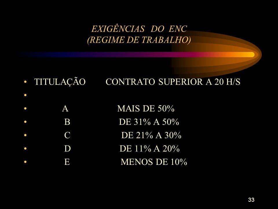 33 EXIGÊNCIAS DO ENC (REGIME DE TRABALHO) TITULAÇÃO CONTRATO SUPERIOR A 20 H/S A MAIS DE 50% B DE 31% A 50% C DE 21% A 30% D DE 11% A 20% E MENOS DE 10%