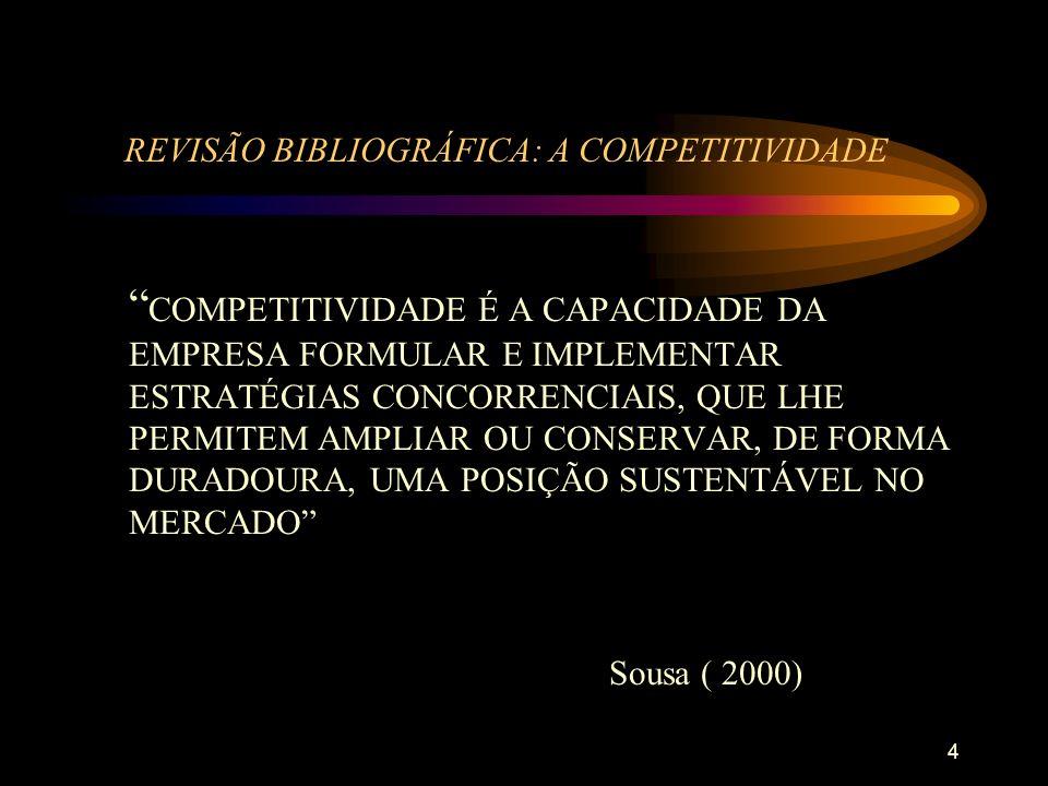 4 REVISÃO BIBLIOGRÁFICA: A COMPETITIVIDADE COMPETITIVIDADE É A CAPACIDADE DA EMPRESA FORMULAR E IMPLEMENTAR ESTRATÉGIAS CONCORRENCIAIS, QUE LHE PERMITEM AMPLIAR OU CONSERVAR, DE FORMA DURADOURA, UMA POSIÇÃO SUSTENTÁVEL NO MERCADO Sousa ( 2000)