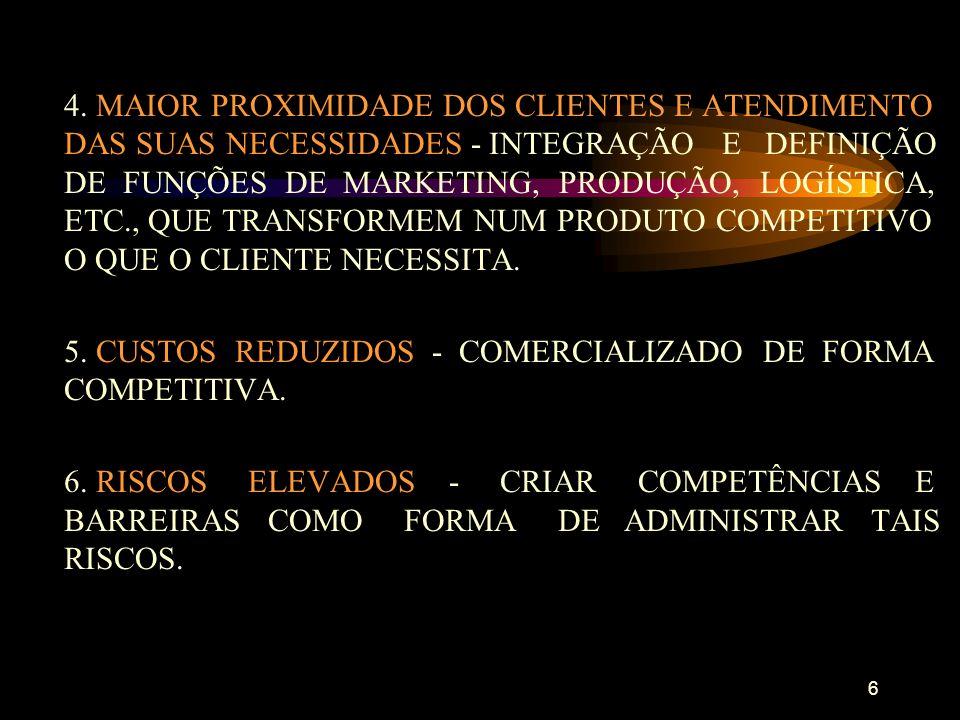 6 4. MAIOR PROXIMIDADE DOS CLIENTES E ATENDIMENTO DAS SUAS NECESSIDADES - INTEGRAÇÃO E DEFINIÇÃO DE FUNÇÕES DE MARKETING, PRODUÇÃO, LOGÍSTICA, ETC., Q