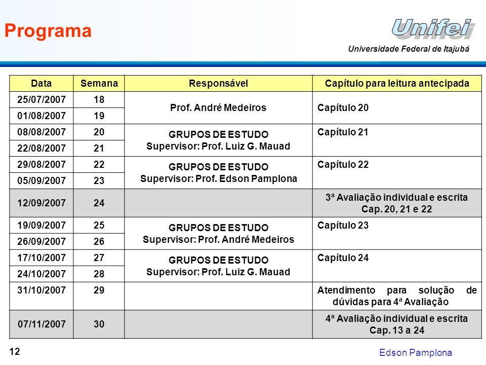 Edson Pamplona Universidade Federal de Itajubá 12 Programa DataSemana Responsável Capítulo para leitura antecipada 25/07/200718 Prof. André MedeirosCa