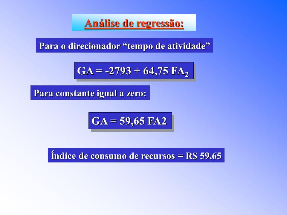 Para o direcionador tempo de atividade GA = -2793 + 64,75 FA 2 Para constante igual a zero: GA = 59,65 FA2 Índice de consumo de recursos = R$ 59,65 Análise de regressão: