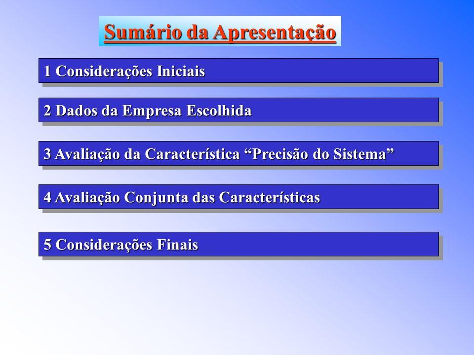 1 Considerações Iniciais 2 Dados da Empresa Escolhida 3 Avaliação da Característica Precisão do Sistema 4 Avaliação Conjunta das Características 5 Considerações Finais Sumário da Apresentação