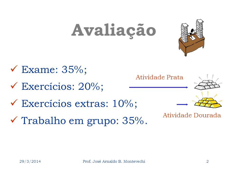 29/3/2014Prof. José Arnaldo B. Montevechi2 Avaliação Exame: 35%; Exercícios: 20%; Exercícios extras: 10%; Trabalho em grupo: 35%. Atividade Prata Ativ