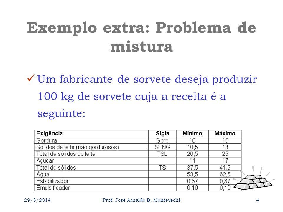29/3/2014Prof. José Arnaldo B. Montevechi3 Atividade Dourada Fazer uma planilha e resolver no solver o problema do sorvete que foi formulado; Enviar o