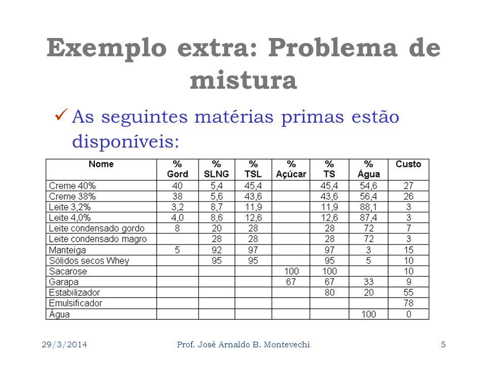29/3/2014Prof. José Arnaldo B. Montevechi4 Exemplo extra: Problema de mistura Um fabricante de sorvete deseja produzir 100 kg de sorvete cuja a receit