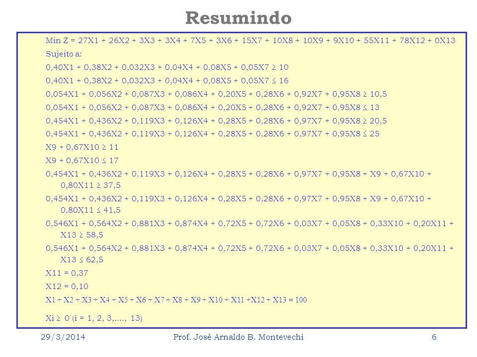 29/3/2014Prof. José Arnaldo B. Montevechi5 Exemplo extra: Problema de mistura As seguintes matérias primas estão disponíveis: