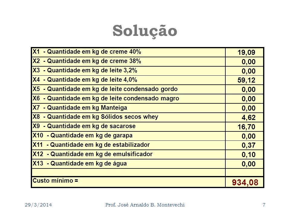 29/3/2014Prof. José Arnaldo B. Montevechi6 Resumindo Min Z = 27X1 + 26X2 + 3X3 + 3X4 + 7X5 + 3X6 + 15X7 + 10X8 + 10X9 + 9X10 + 55X11 + 78X12 + 0X13 Su