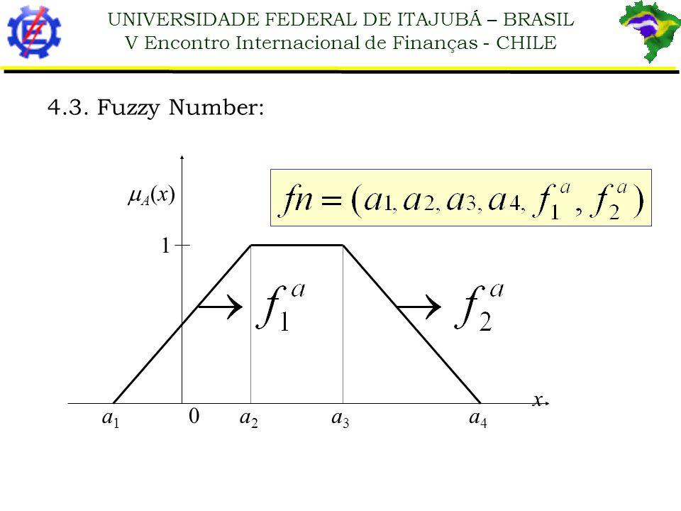 UNIVERSIDADE FEDERAL DE ITAJUBÁ – BRASIL V Encontro Internacional de Finanças - CHILE 4.3. Fuzzy Number: a1a1 a4a4 x a2a2 a3a3 1 0 A (x)
