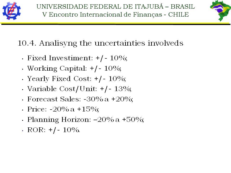UNIVERSIDADE FEDERAL DE ITAJUBÁ – BRASIL V Encontro Internacional de Finanças - CHILE Fuzzyinvest 1.0 Main Screen 10.5.