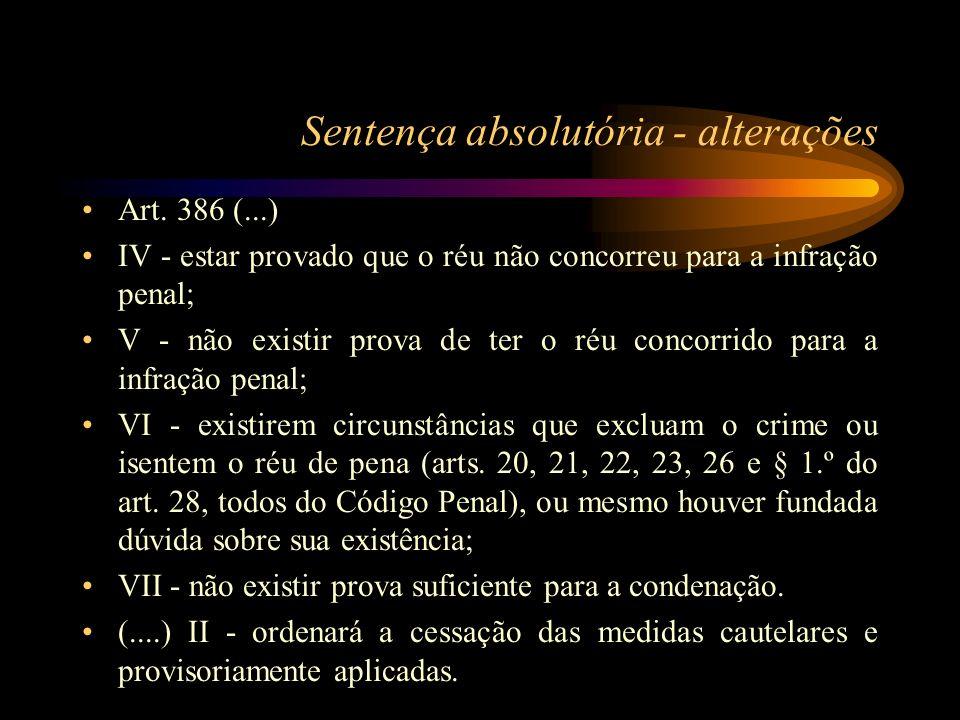 Sentença absolutória - alterações Art. 386 (...) IV - estar provado que o réu não concorreu para a infração penal; V - não existir prova de ter o réu