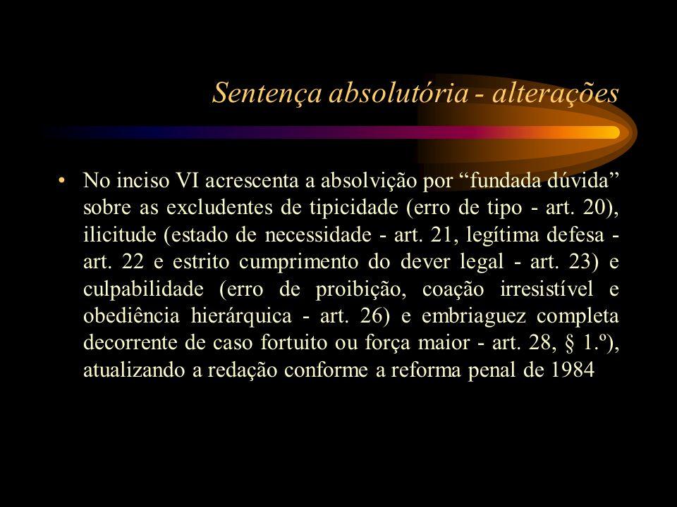 Sentença absolutória - alterações No inciso VI acrescenta a absolvição por fundada dúvida sobre as excludentes de tipicidade (erro de tipo - art. 20),