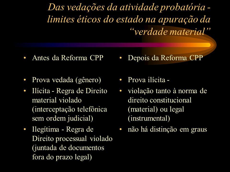 Das vedações da atividade probatória - limites éticos do estado na apuração da verdade material Antes da Reforma CPP Prova vedada (gênero) Ilícita - R