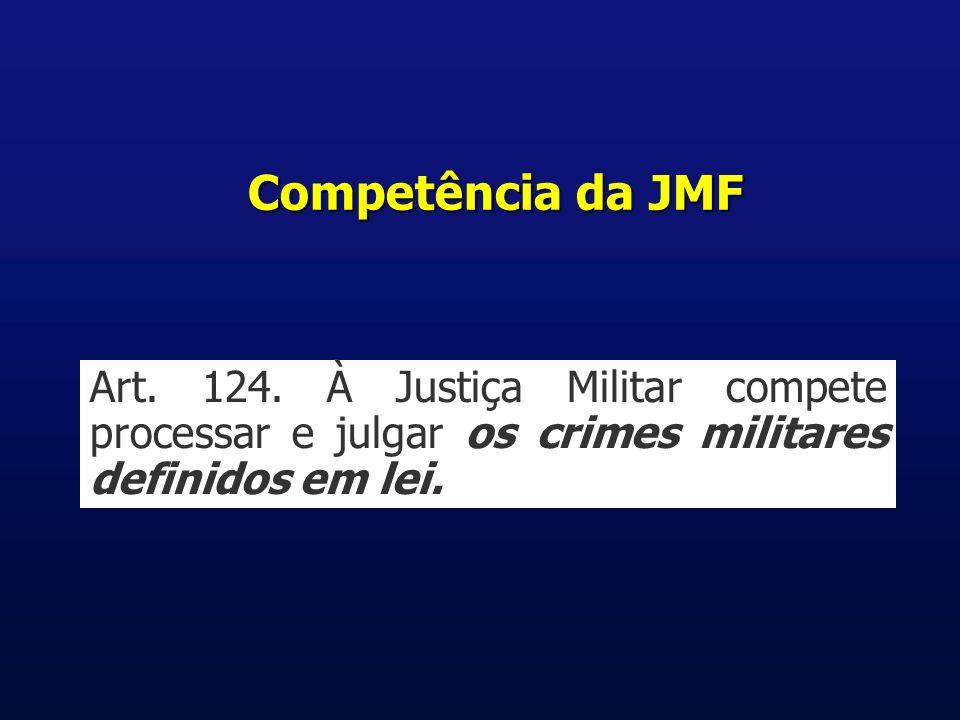 Competência da JMF Art. 124.