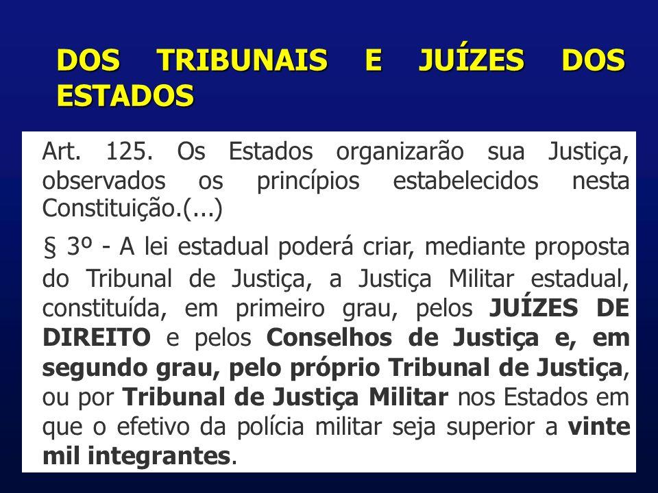DOS TRIBUNAIS E JUÍZES DOS ESTADOS Art. 125.