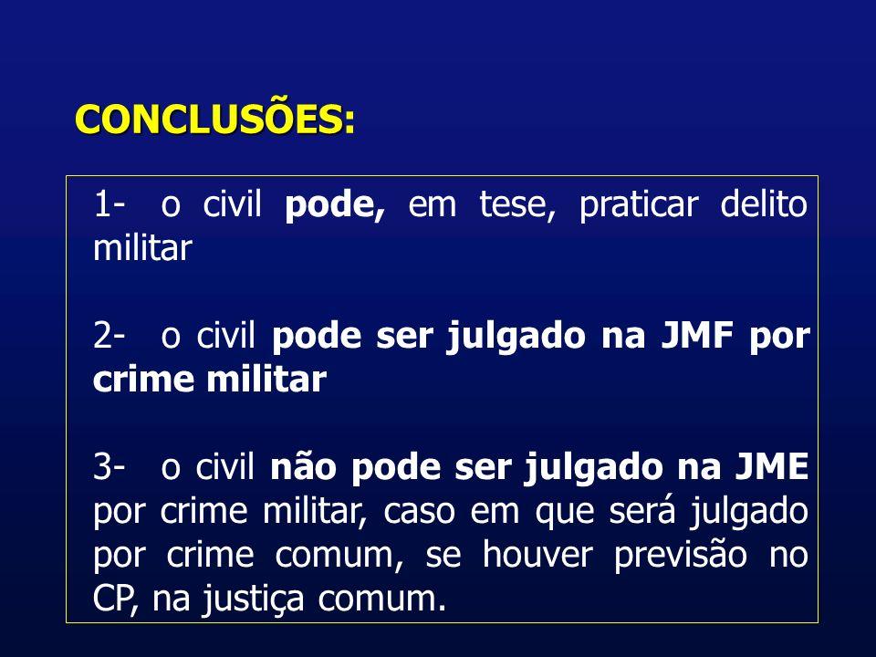 CONCLUSÕES CONCLUSÕES: 1-o civil pode, em tese, praticar delito militar 2-o civil pode ser julgado na JMF por crime militar 3-o civil não pode ser julgado na JME por crime militar, caso em que será julgado por crime comum, se houver previsão no CP, na justiça comum.