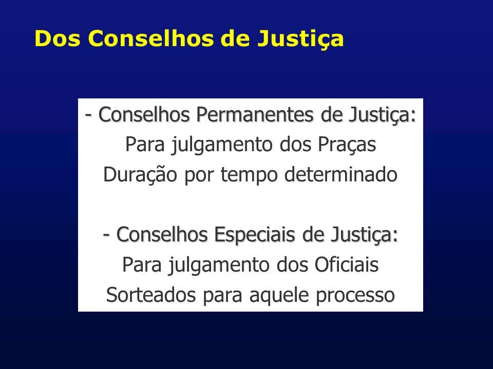 Dos Conselhos de Justiça - Conselhos Permanentes de Justiça: Para julgamento dos Praças Duração por tempo determinado - Conselhos Especiais de Justiça: Para julgamento dos Oficiais Sorteados para aquele processo