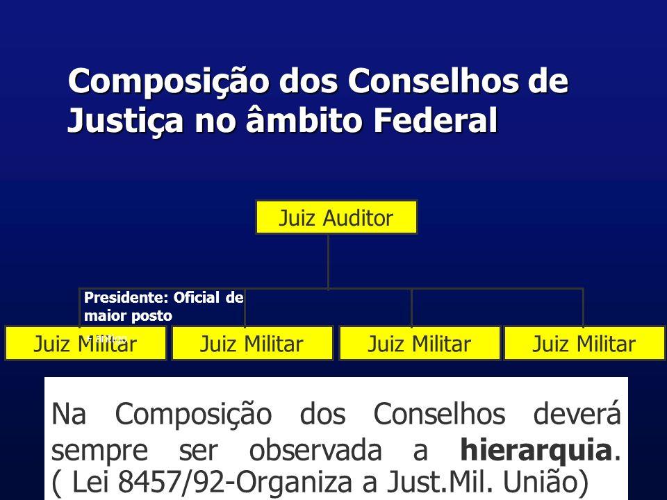 Composição dos Conselhos de Justiça no âmbito Federal Juiz Auditor Juiz Militar Na Composição dos Conselhos deverá sempre ser observada a hierarquia.
