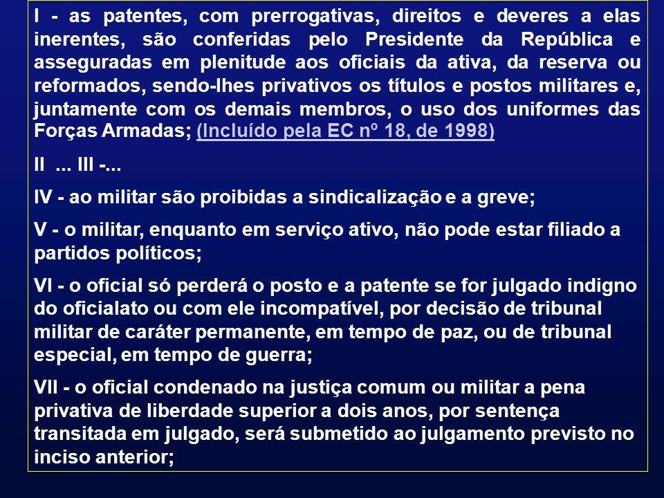 JUSTICAS MILITARES ESTADUAIS CF 1946- Art.124 - órgão do Poder Judiciário CF 1967- Art.